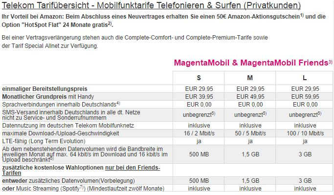 Amazon E Händler Bietet Ab Sofort Auch Smartphones Mit Telekom