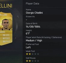 FIFA 15 Ratings: Top 50 Spieler nach Stärken (Liste komplett)