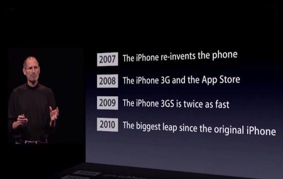 Höhepunkte aller iPhone-Vorstellungen im Video