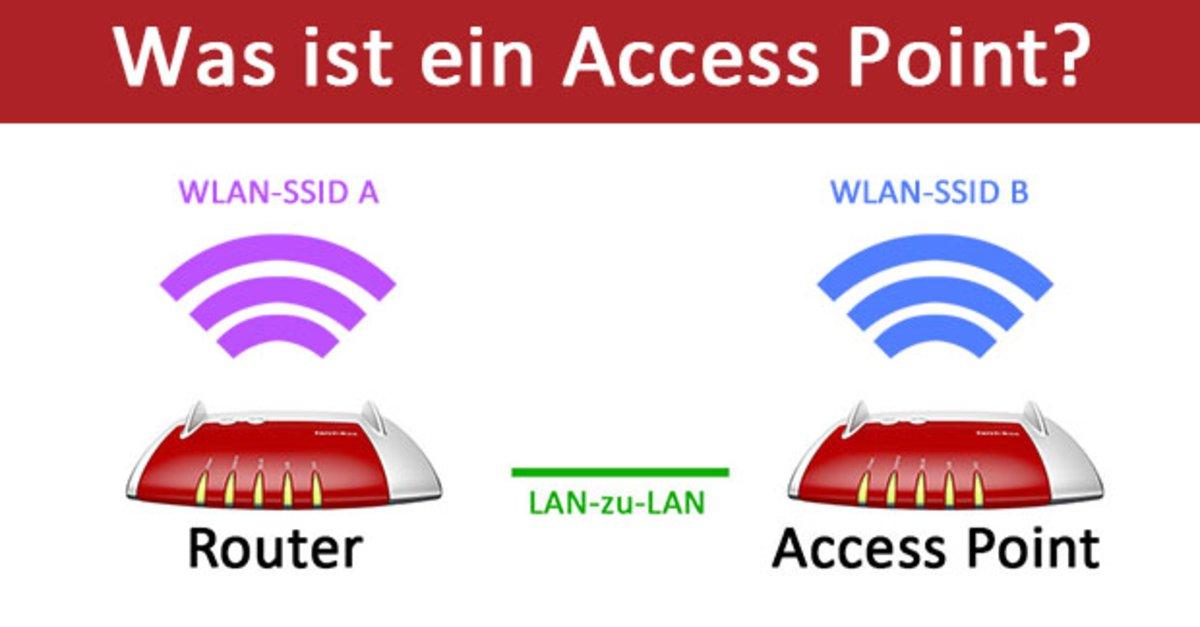 Was Ist Ein Access Point Unterschied Zum Repeater Und Apn Einfach