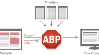 AdBlock Plus für Safari