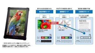 Sharp: Neues Display vereint Vorteile von IGZO- &amp&#x3B; MEMS-Technologie – dürfte sehr energiesparend sein