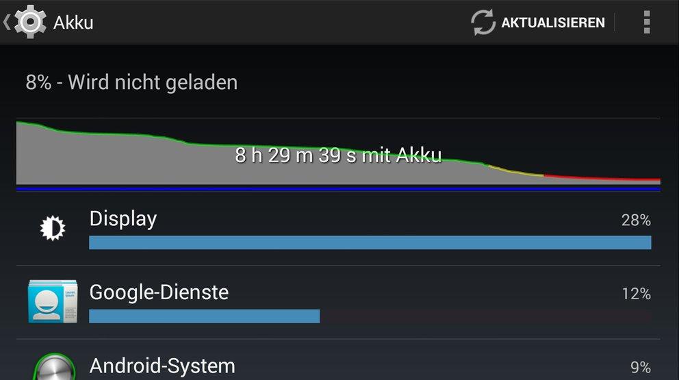 Android apps hintergrund akku
