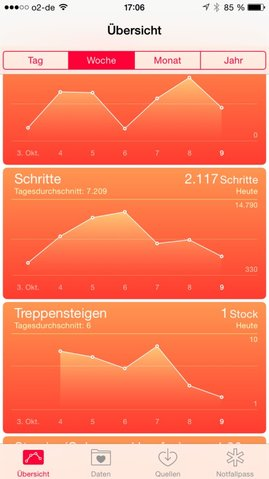 health-daten-iphone-treppen