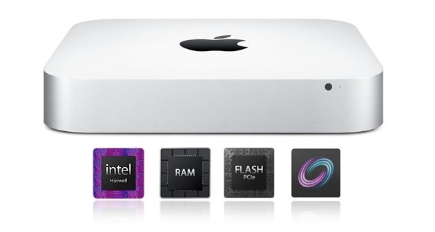 Mac mini 2014 vs. Mac mini 2012: Vergleich und Kaufempfehlung