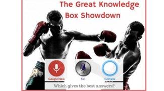 Google Now: Mehr ausführliche Suchergebnisse als Siri und Cortana