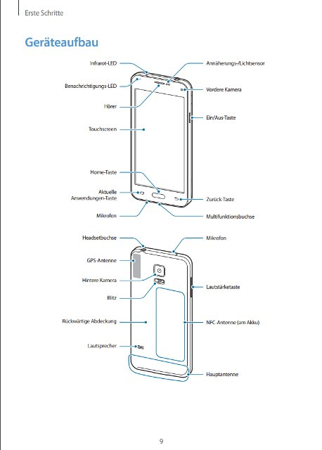 Samsung-Galaxy-S5-mini-Bedienungsanleitung