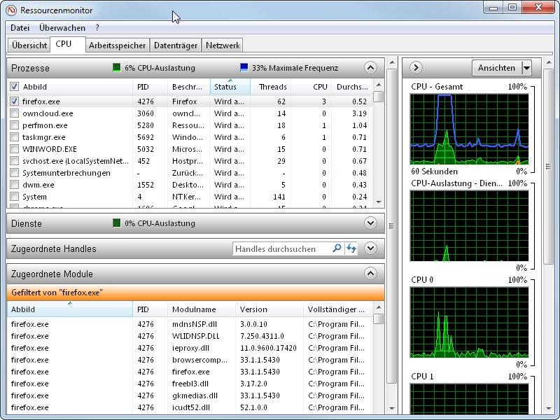 Im Ressourcenmonitor sehen wir, ob die CPU Auslastung zu hoch ist