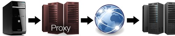 proxy-server-reagiert-nicht