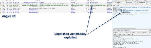 1422242988-md-Angler_exploit_kit