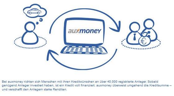 auxmoney-12