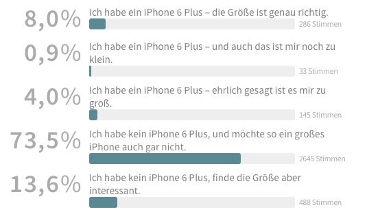 iPhone-Groesse-Meinung