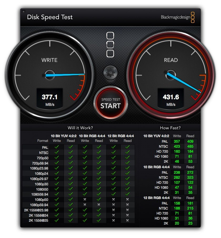 Speedtest der Samsung Portable SSD T1