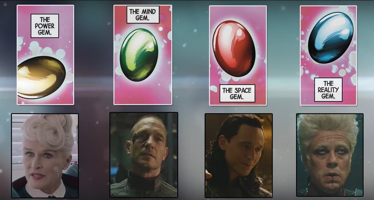 Von Avengers 2 Bis Guardians Of The Galaxy 2 Unser Comic