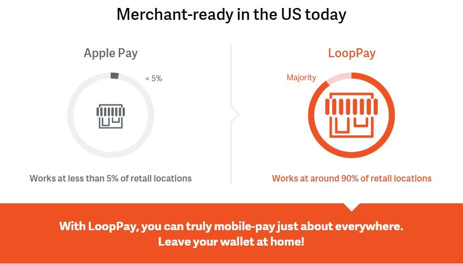 looppay-wallet-apple-pay-vergleich
