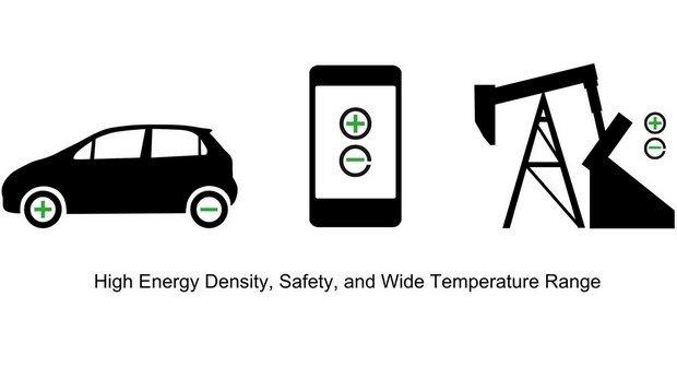 Lithium-Ionen Akku: Neue Technologie soll Energiedichte verdoppeln