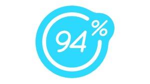 94 Prozent
