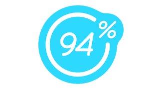 94 % (94 Prozent) für Android und iOS