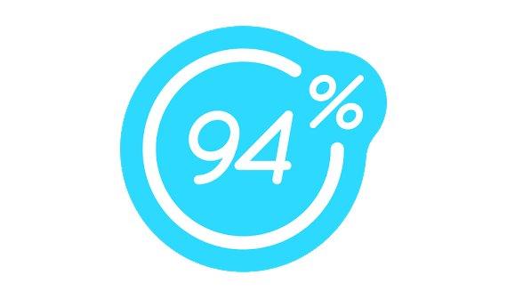94 % (Prozent) am PC spielen: So wirds gemacht