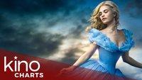 Kinocharts: Cinderella begeistert das Publikum