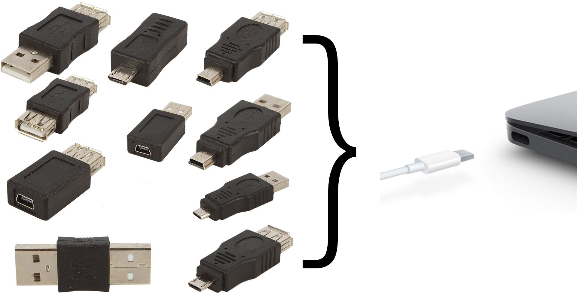 USB-C: Eine Apple-Erfindung? – GIGA