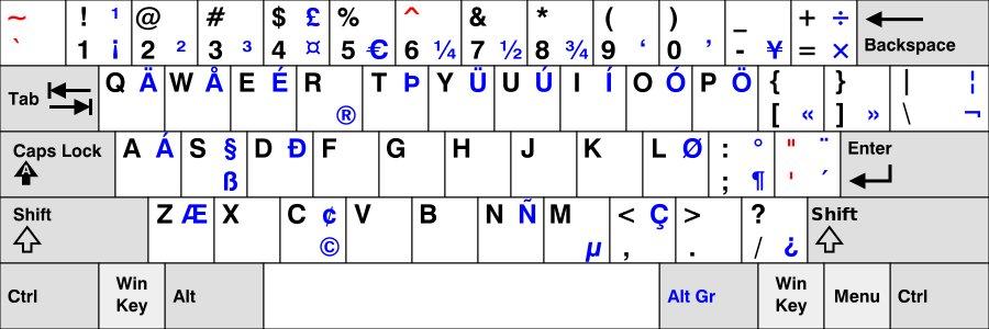 Amerikanische Tastatur Belegung Unterschiede Wie Man Das Layout Andert