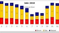Zählerstände 2016 für Excel Download