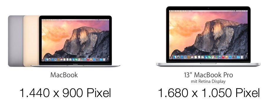 macbook_auflösungen