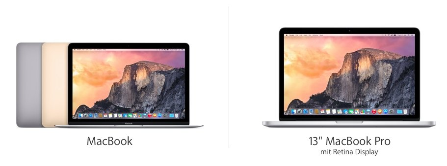 macbook_retina_vs