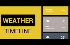 Weather Timeline – Forecast:...