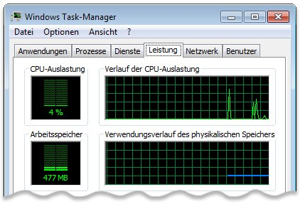 Windows 7 Task-Manager