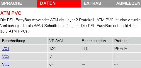Vodafone-Router-IP: So kommt ihr ins EasyBox-Menü