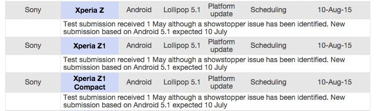 sony-xperia-z-android-5.1-lollipop