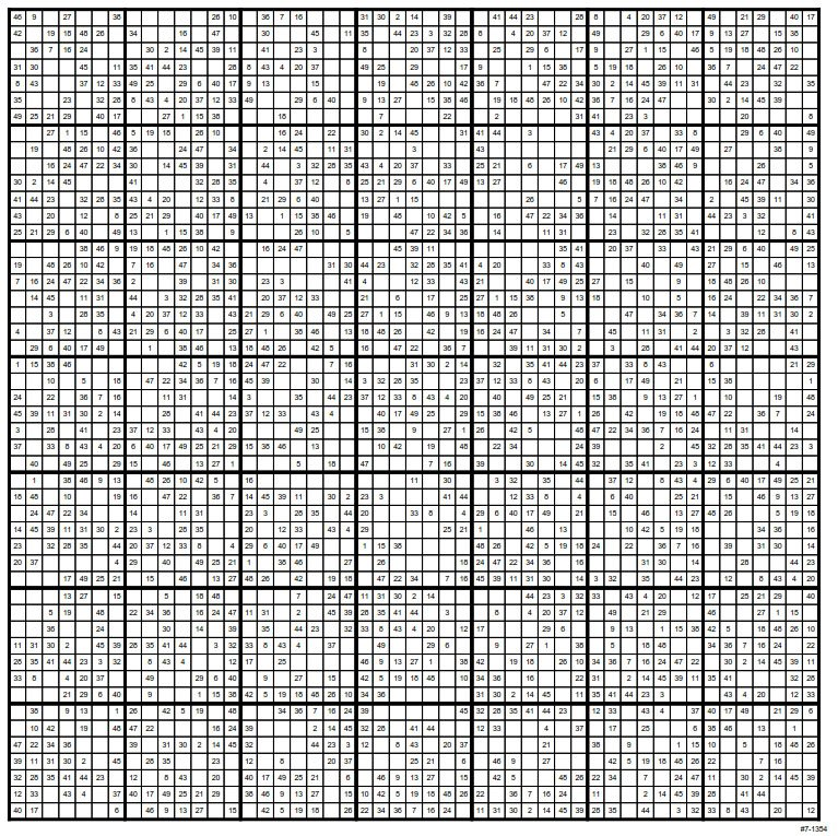 Sudoku drucken – Die besten Webseiten für das japanische
