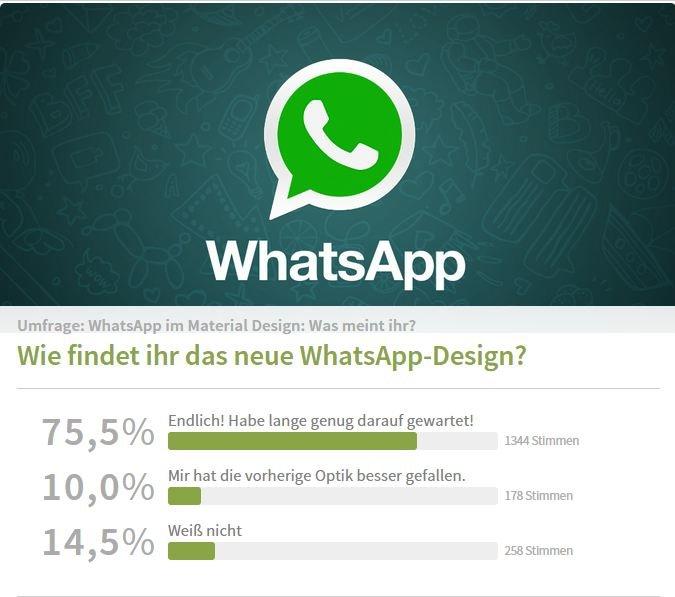 Neues Whatsapp Design über 75 Prozent Gefällt Es Giga Umfrage