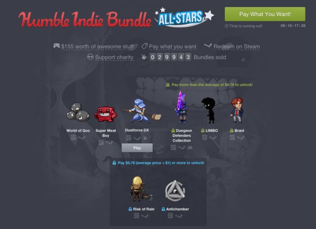 Humble Indie Bundle: All-Stars-Bundle geschnürt