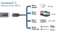Intel nutzt USB Type C für Thunderbolt 3: Gute Aussichten für kommende MacBooks