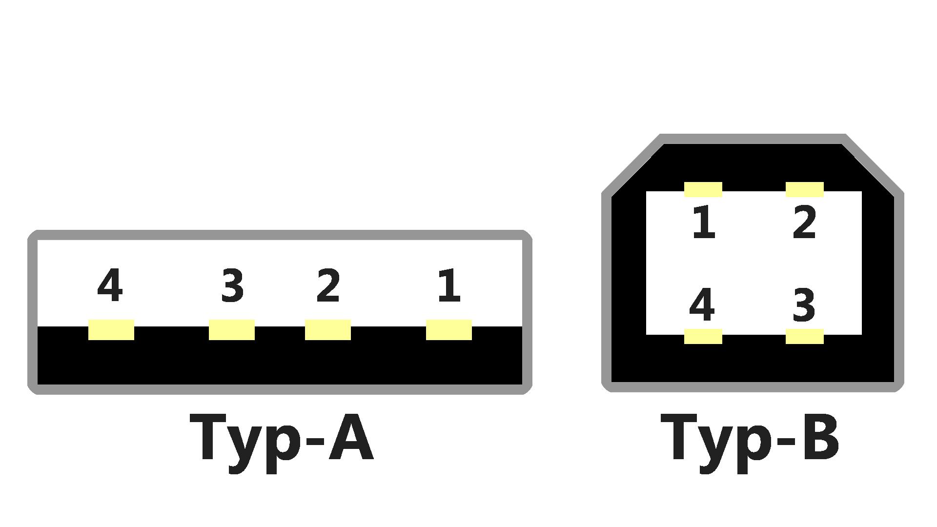 Usb Anschluss Pinbelegung Von A B C Und Micro Giga 2 0 Schematic 20 Pinout