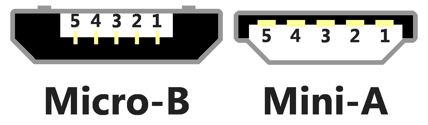 USB-Anschluss: Pinbelegung von USB A, B, C und Micro-USB – GIGA