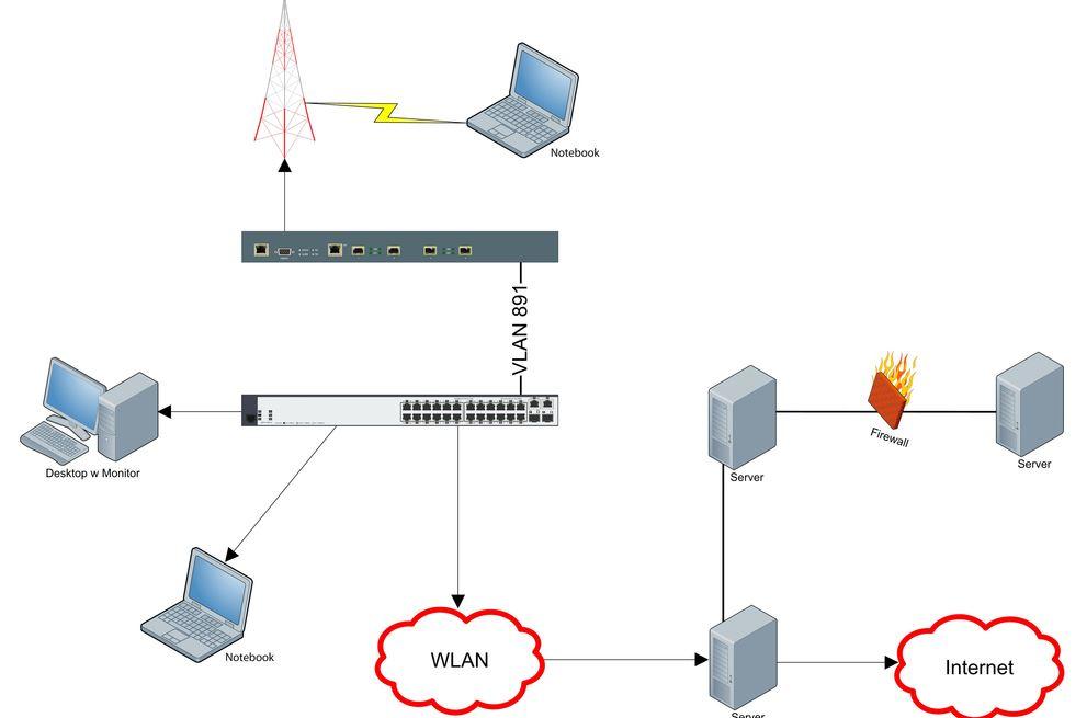 Was ist WLAN? Und wie funktioniert es? – GIGA