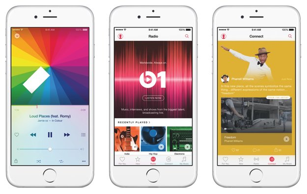 Mit welchen Geräten ist Apple Music kompatibel?