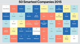 Apple smarter als Facebook, dümmer als Tesla (laut MIT-Ranking)