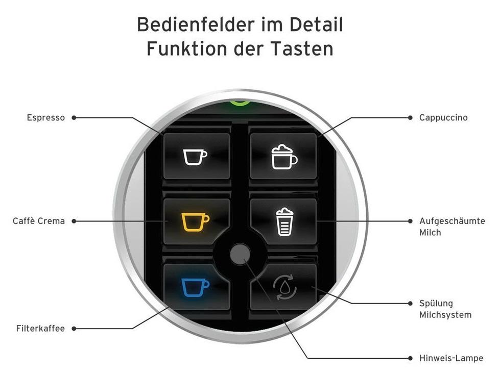 kaffeemaschine entkalken essig inspirierendes design f r wohnm bel. Black Bedroom Furniture Sets. Home Design Ideas