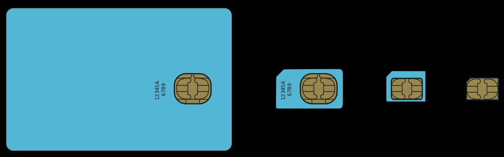 micro sim karte zuschneiden SIM Karte mit Schablone zuschneiden (Micro & Nano)