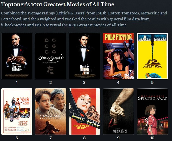 Die Besten Filme Liste