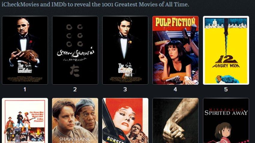 Imdb Besten Filme