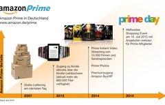 Amazon Prime Day: kostenlosen...