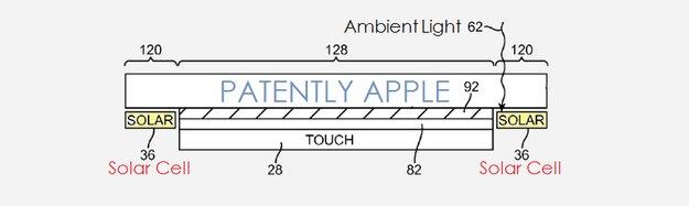 Apple-Patent beschreibt Solarzellen in Touch-Flächen