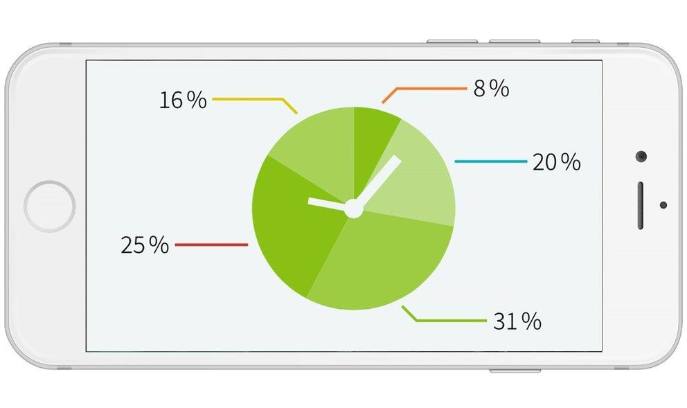 So schätzt ihr die Zukunft der Smartphones ein (Infografik)