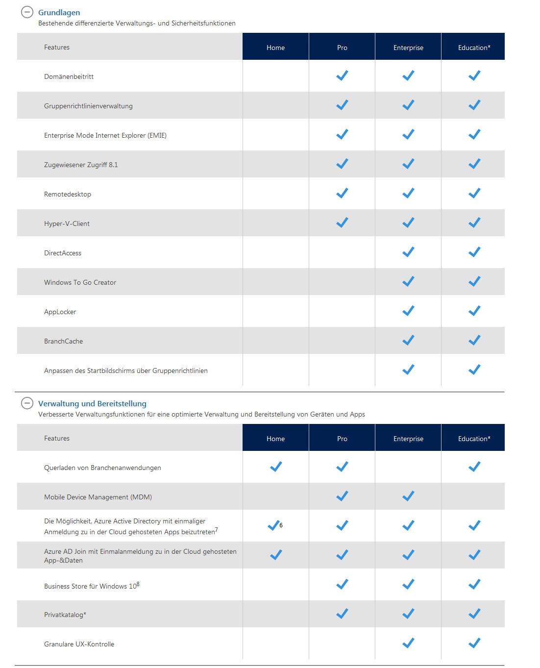 microsoft windows 10 pro or enterprise